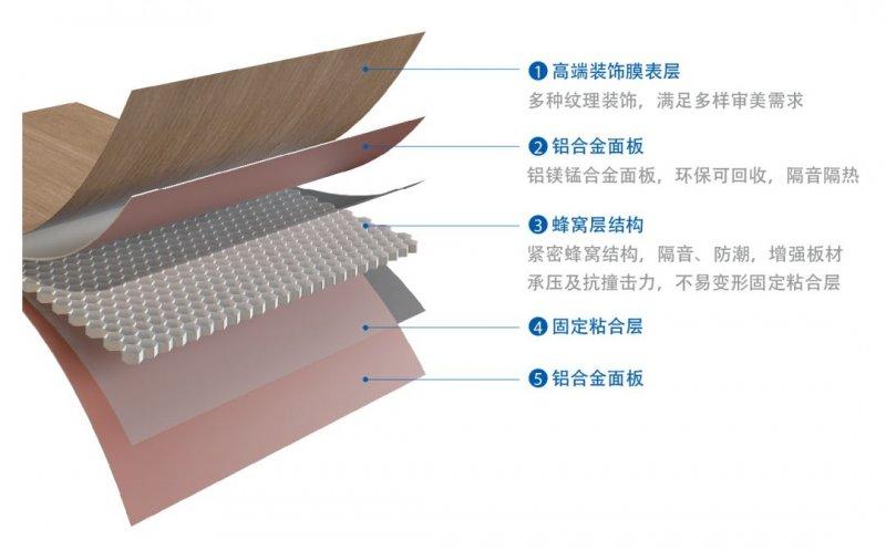 海创集成墙面加盟产品 博格系列大板装修效果图